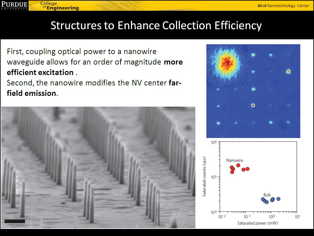 Structures to Enhance Collection Efficiency