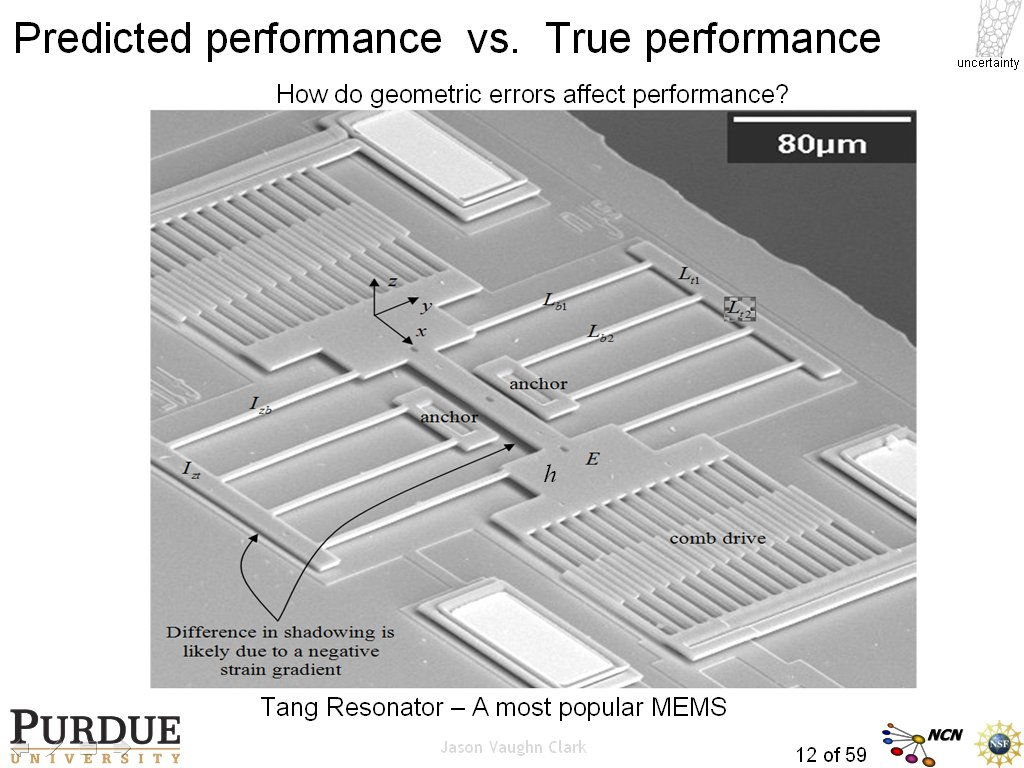Predicted performance vs. True performance