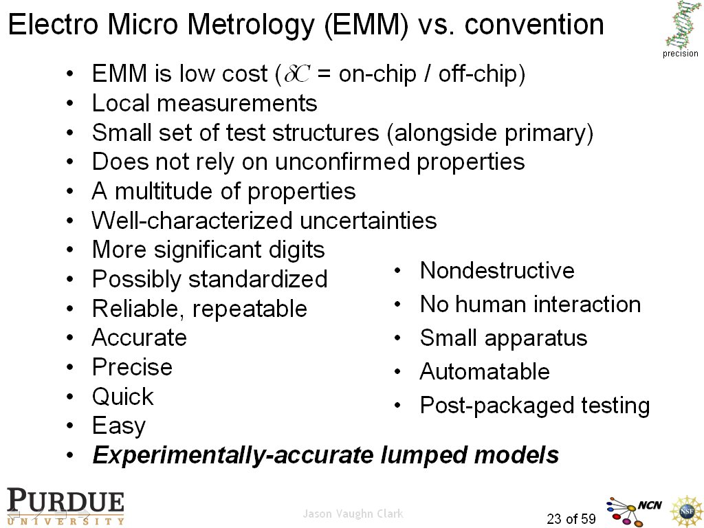 Electro Micro Metrology (EMM) vs. convention