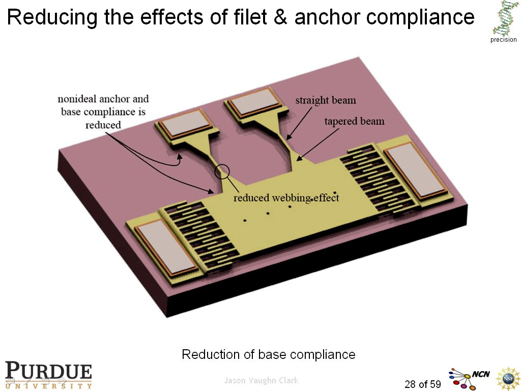 Reducing the effects of filet & anchor compliance