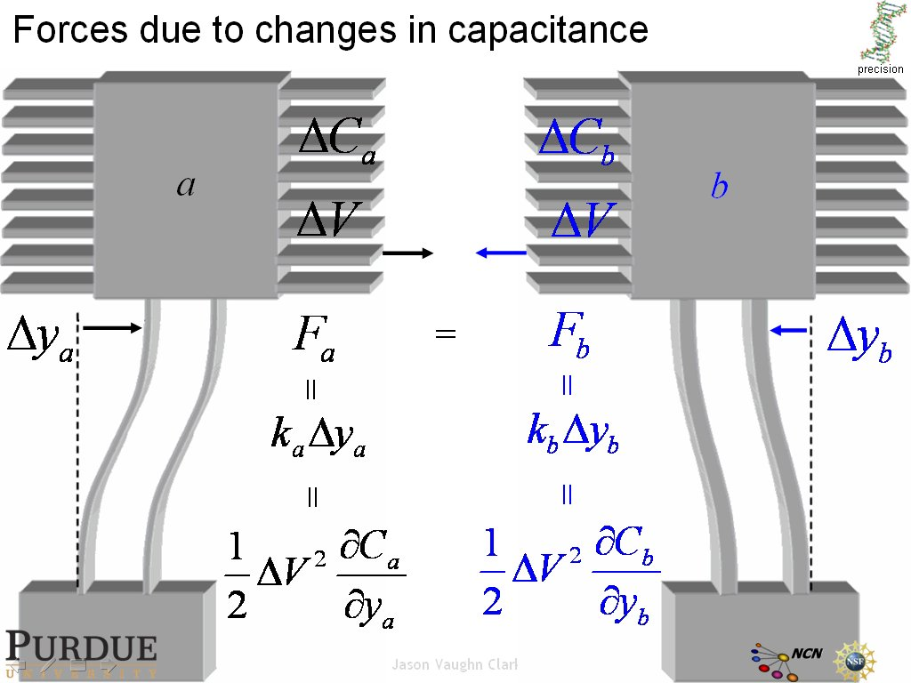 Forces due to changes in capacitance