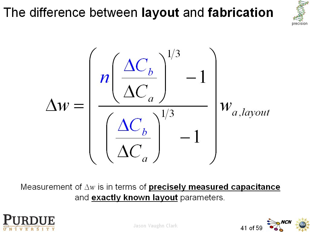 The difference between layout and fabrication