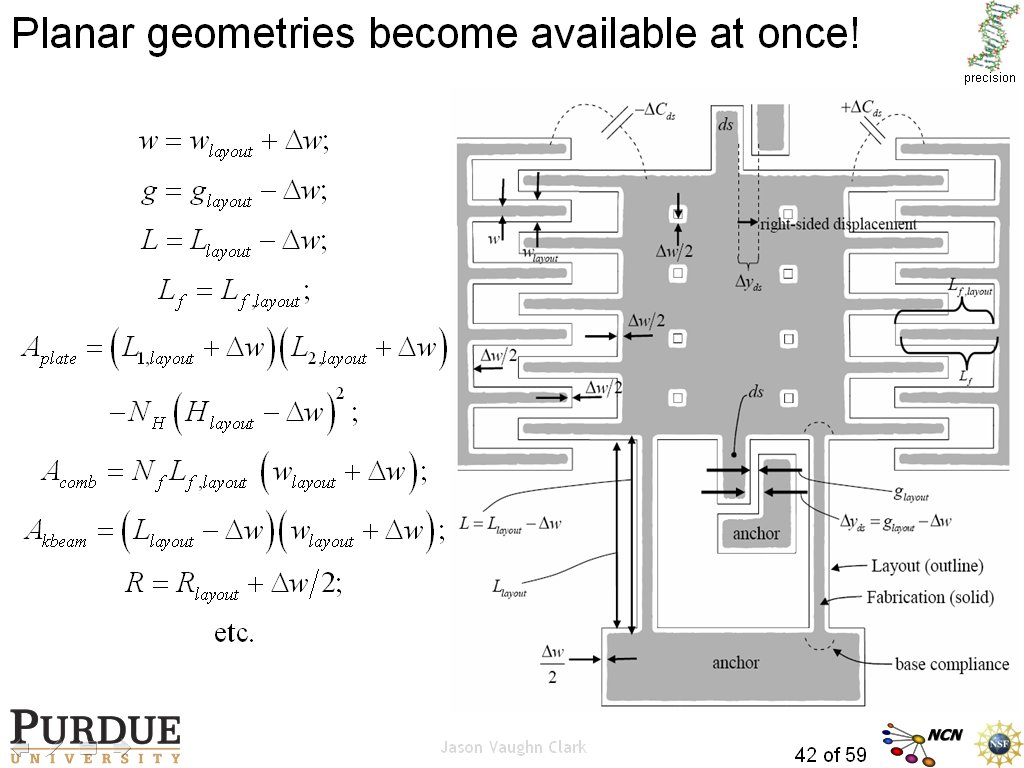 Planar geometries become available at once!