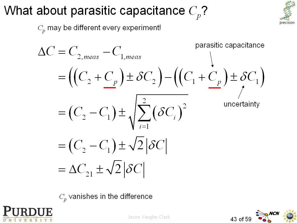 What about parasitic capacitance Cp?