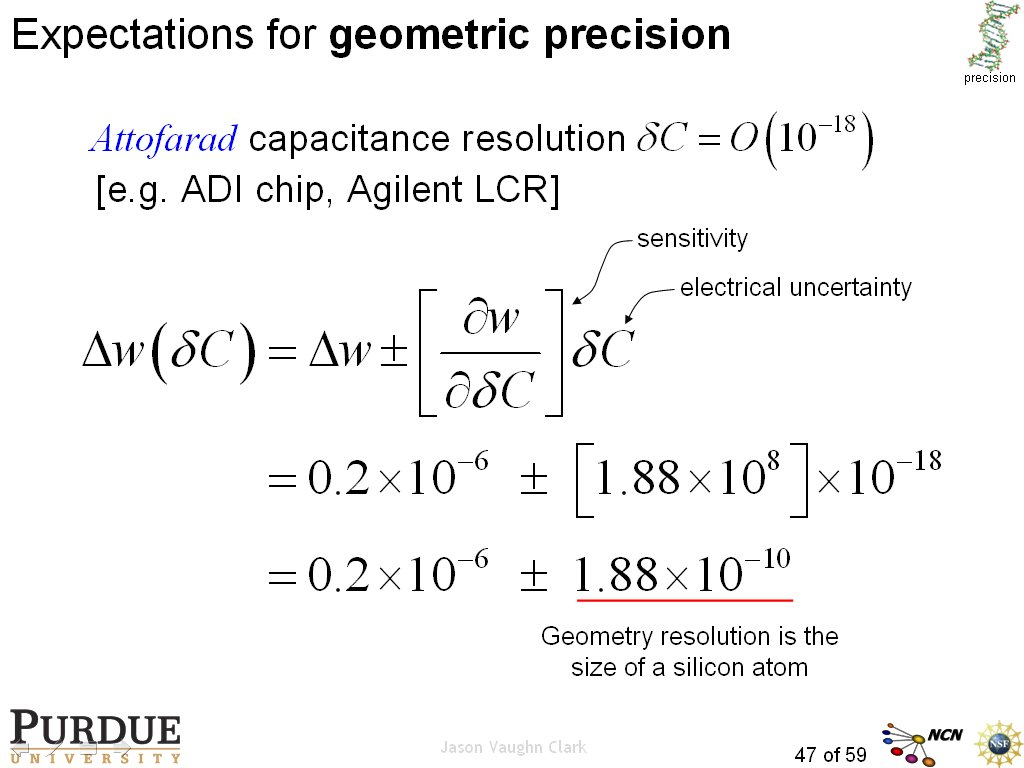 Expectations for geometric precision