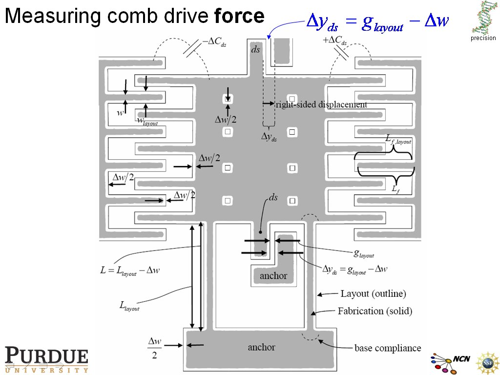 Measuring comb drive force