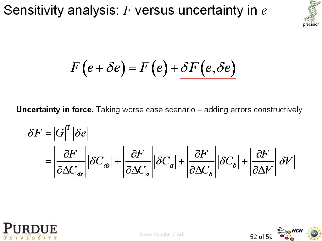 Sensitivity analysis: F versus uncertainty in e