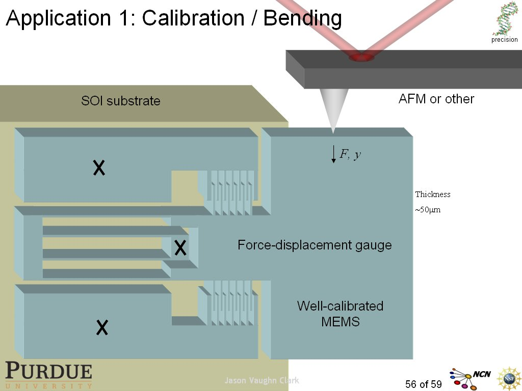 Application 1: Calibration / Bending