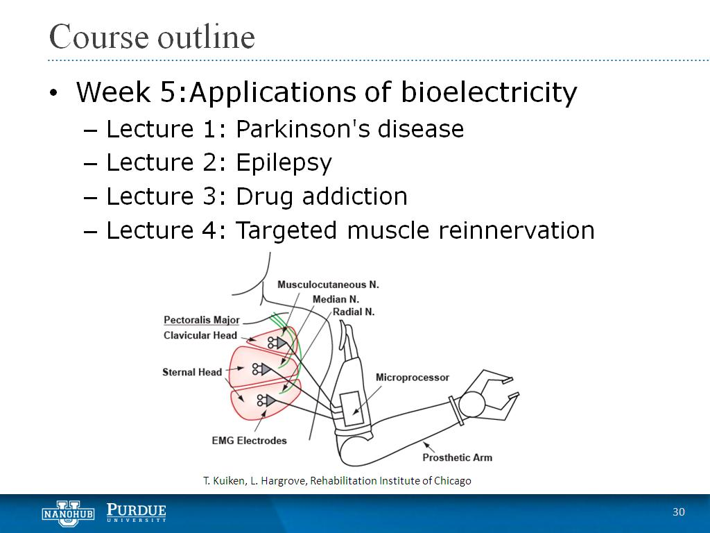 Week 5 Lecture 4: Targeted muscle reinnervation
