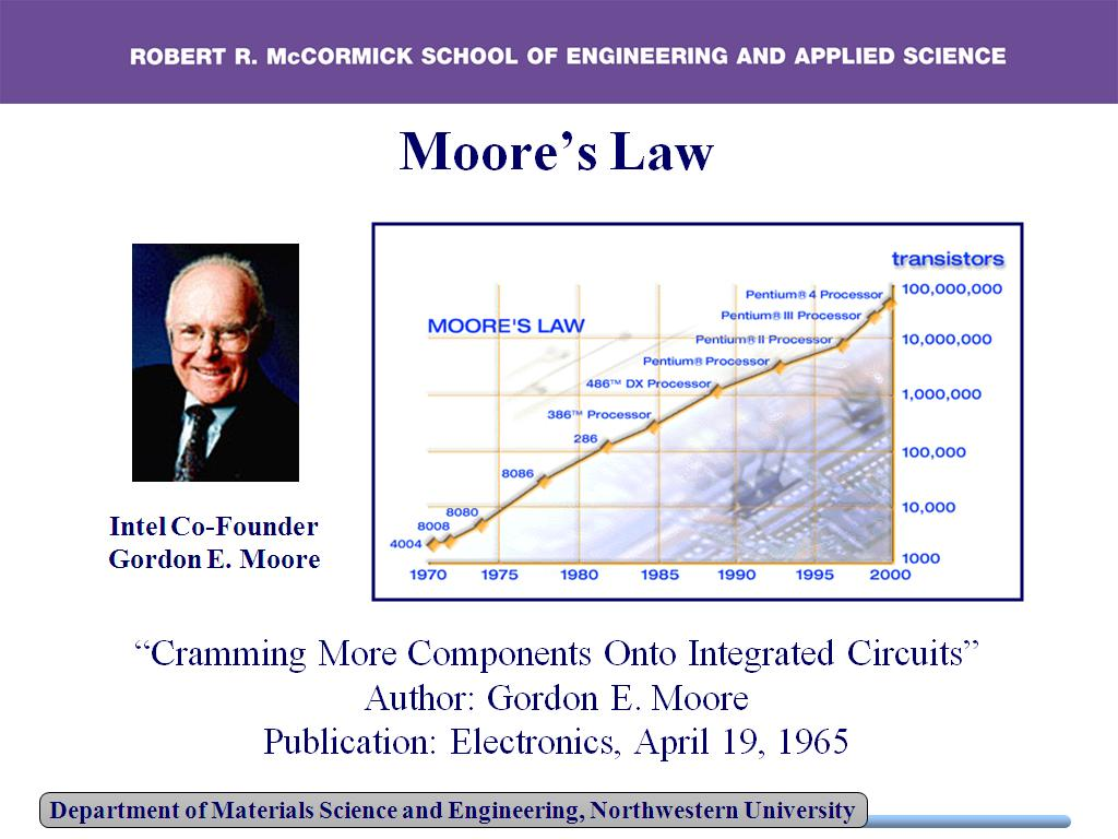 advances in technology moore's law Almost exactly 50 years ago, the american electrical engineer gordon e moore made a prediction which would come to have a profound impact on people's expectations about technology writing in electronics magazine in april 1965, he suggested that as advances were made, the power of the average.