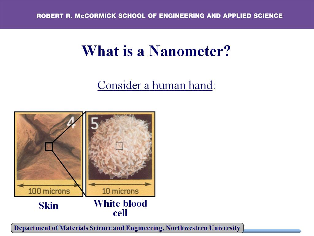 What is a Nanometer?