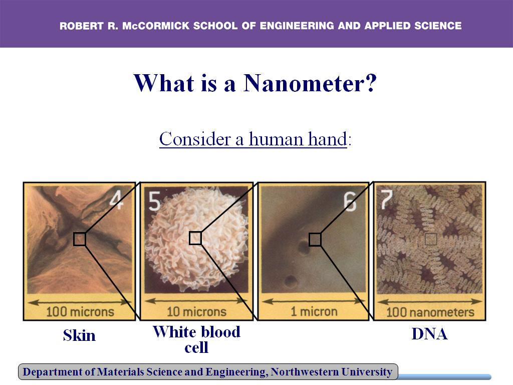 nanohub org resources introduction to nanometer scale science