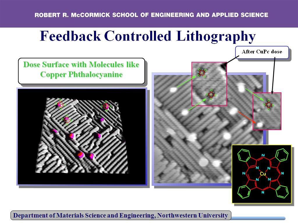 Feedback Controlled Lithography