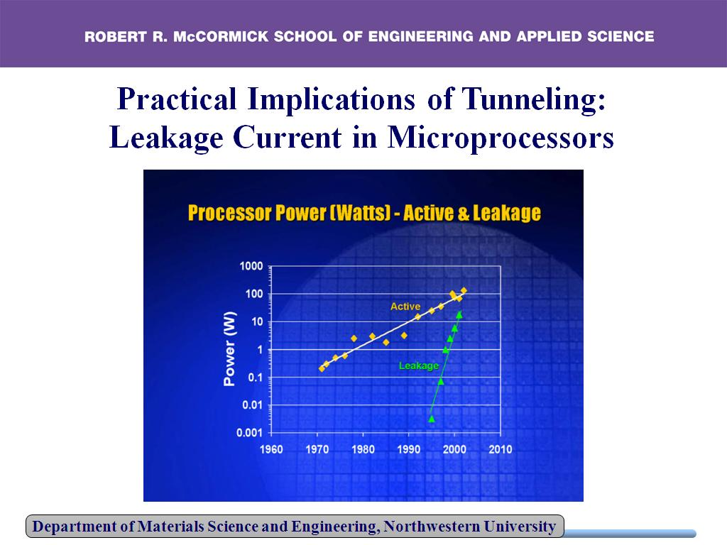 Practical Implications of Tunneling