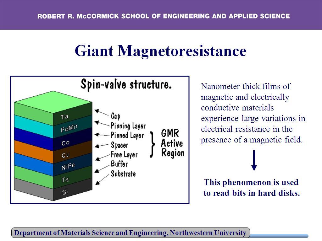 giant magnetoresistance Magnetoresitance and giant magnetoresistance magnetoresistance: regular magnetoresistance, giant magnetoresistance summary.