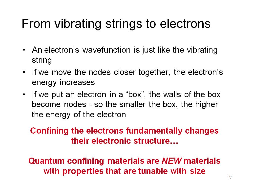 From vibrating strings to electrons