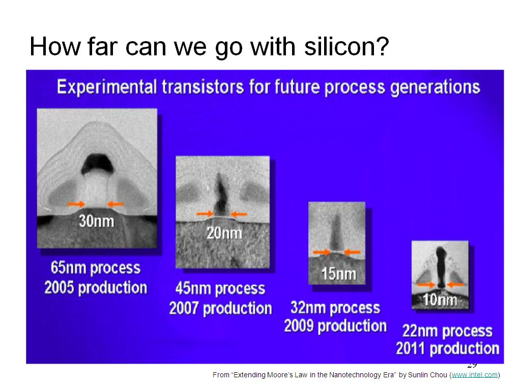 How far can we go with silicon?