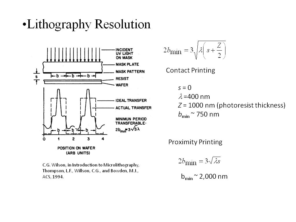 Lithography Resolution