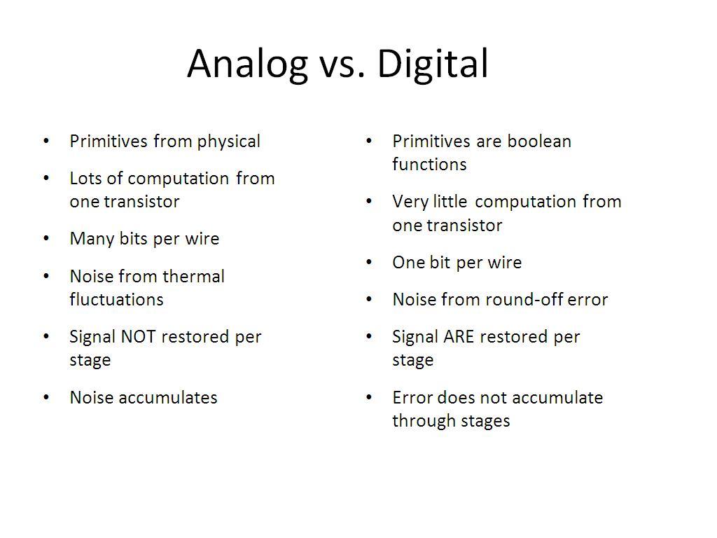 Resources Flexible Hybrid Analog And Digital Circuits Versus Thumbnail Vs