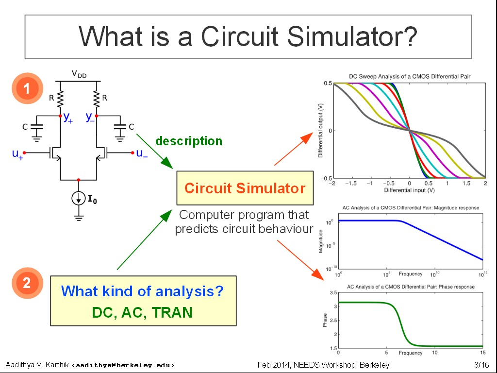 Resources A Quick Circuit Simulation Primer Watch Diagram Simulator What Is