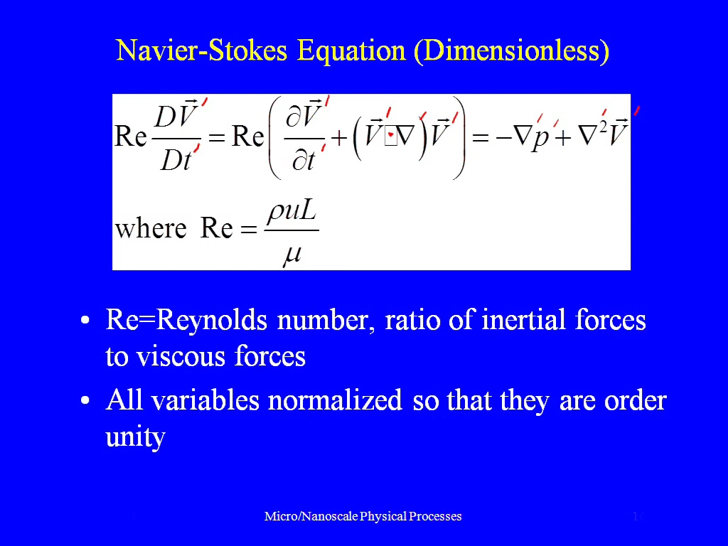 Navier-Stokes Equation (Dimensionless)