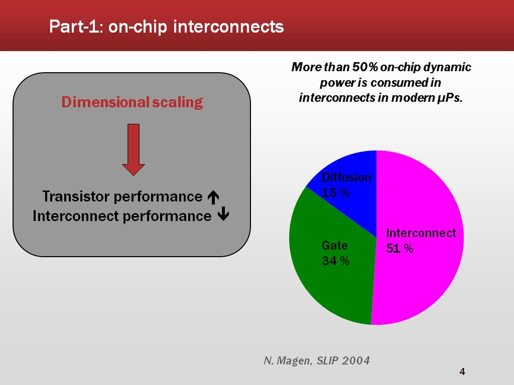 Part-1: on-chip interconnects