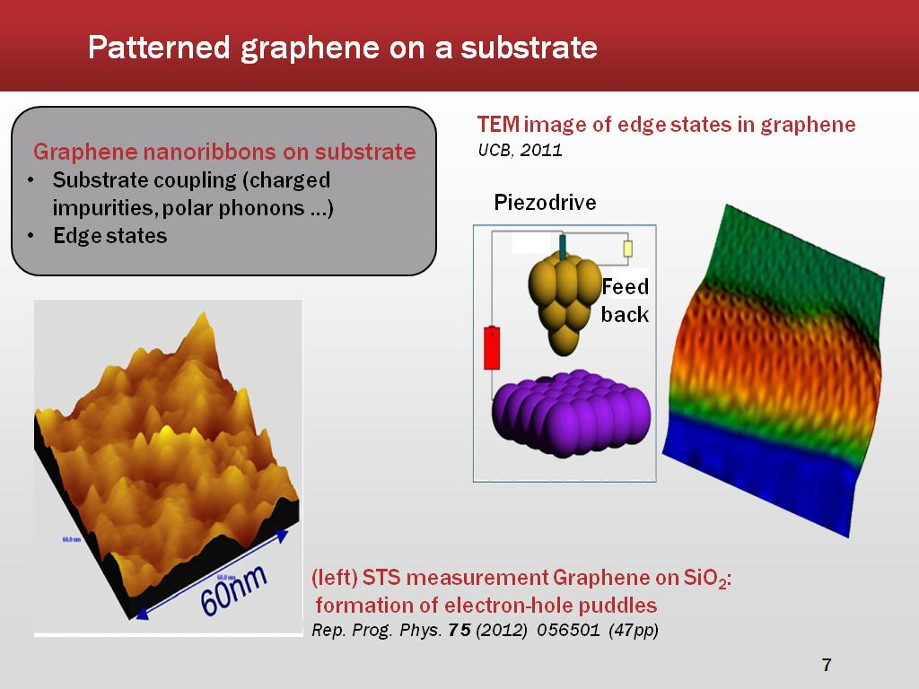 Patterned graphene on a substrate