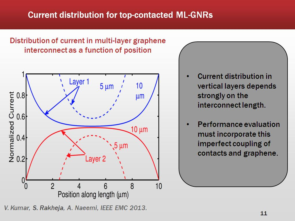 Current distribution for top-contacted ML-GNRs