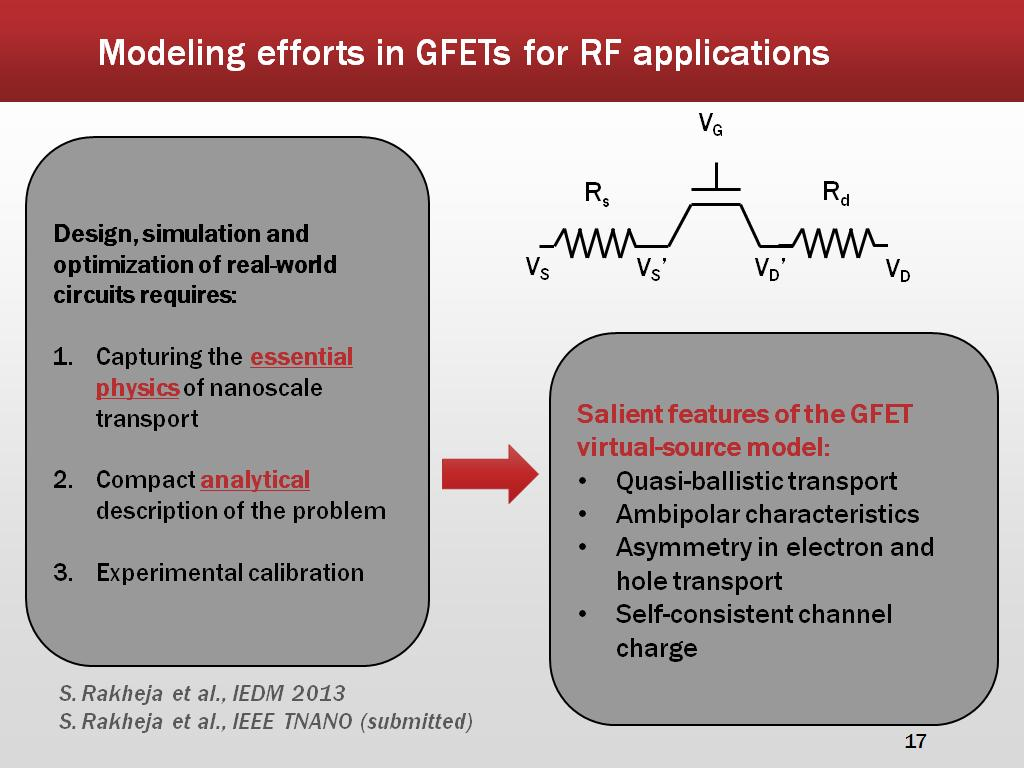 Modeling efforts in GFETs for RF applications