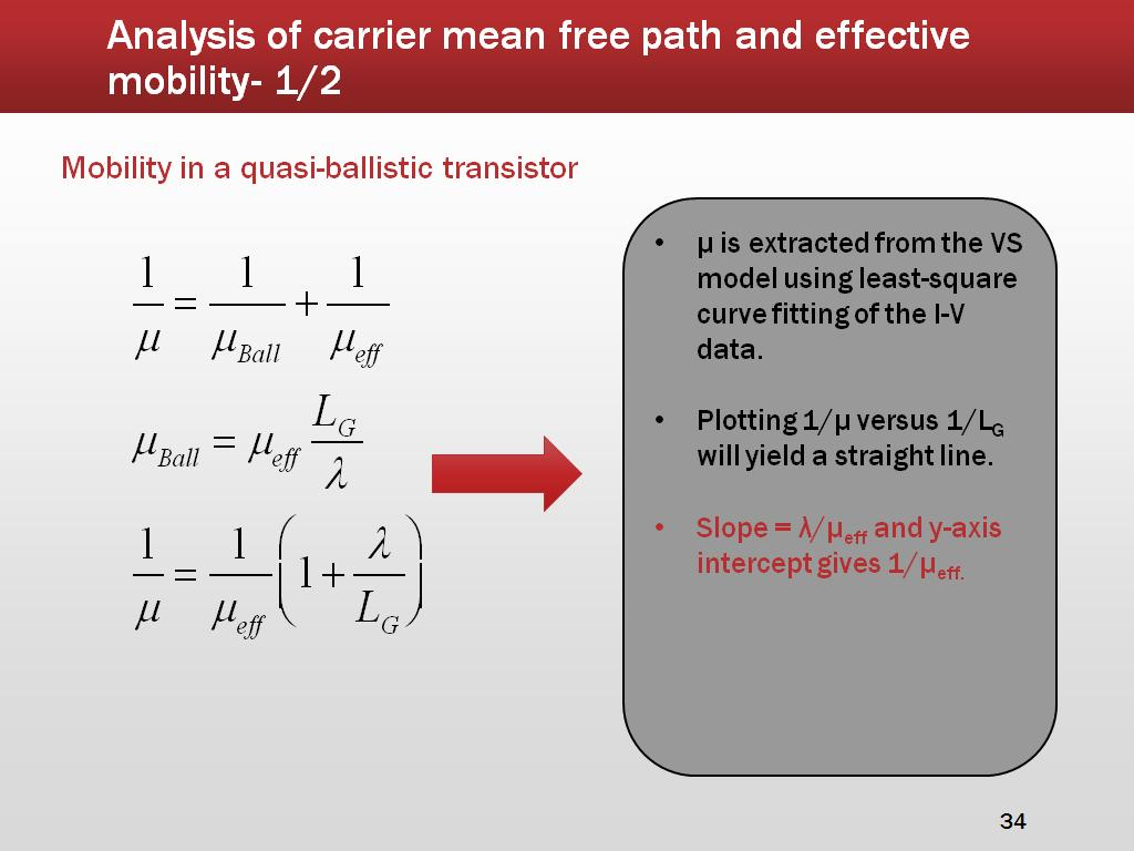Analysis of carrier mean free path and effective mobility- 1/2