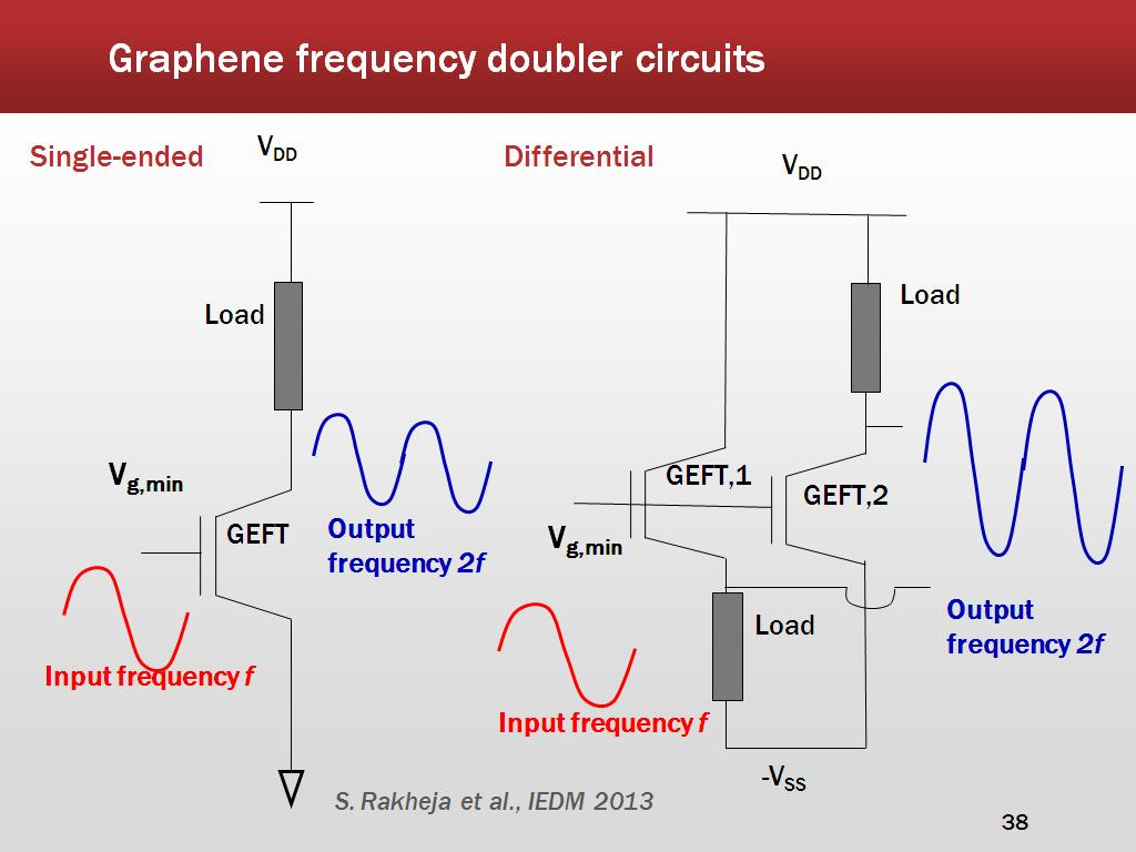 Graphene frequency doubler circuits