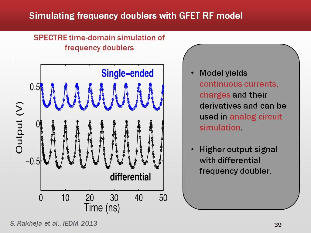 Simulating frequency doublers with GFET RF model