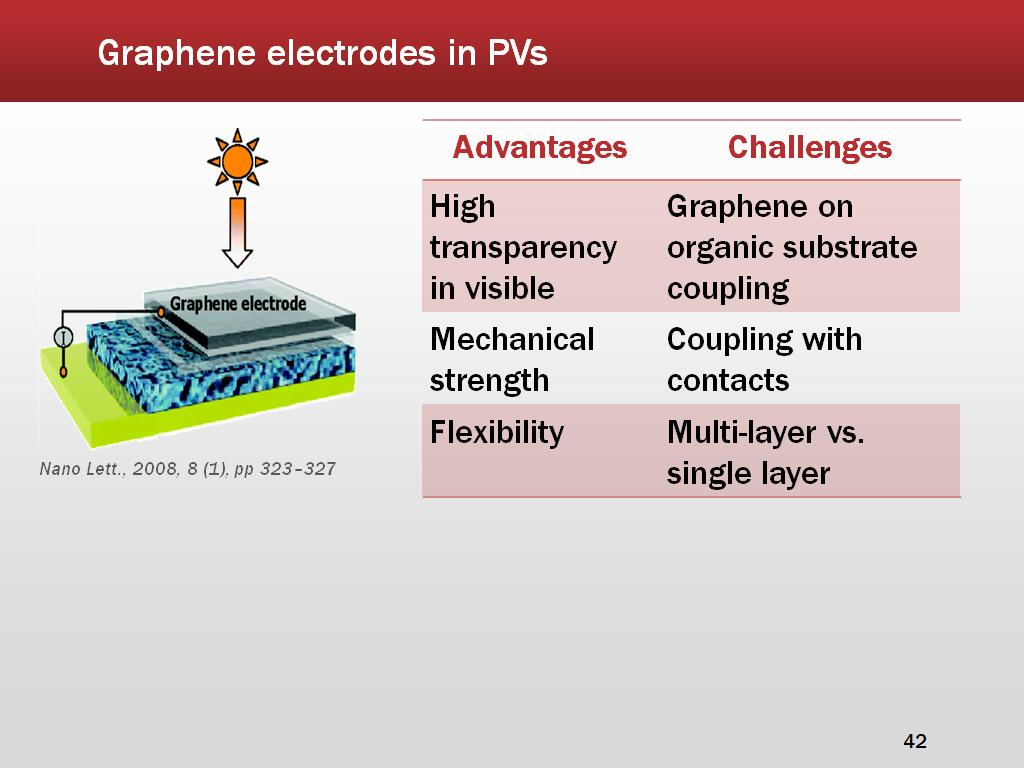 Graphene electrodes in PVs
