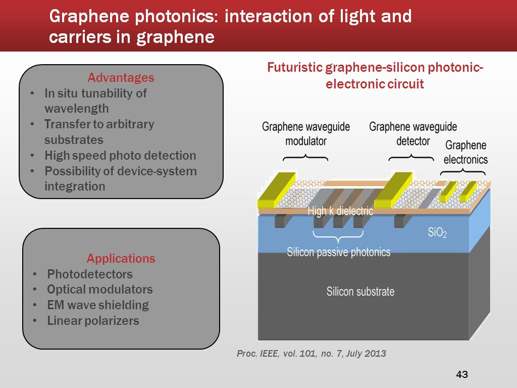 Graphene photonics: interaction of light and carriers in graphene
