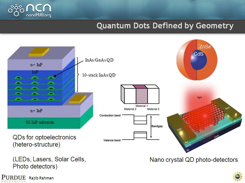 Quantum Dots Defined by Geometry