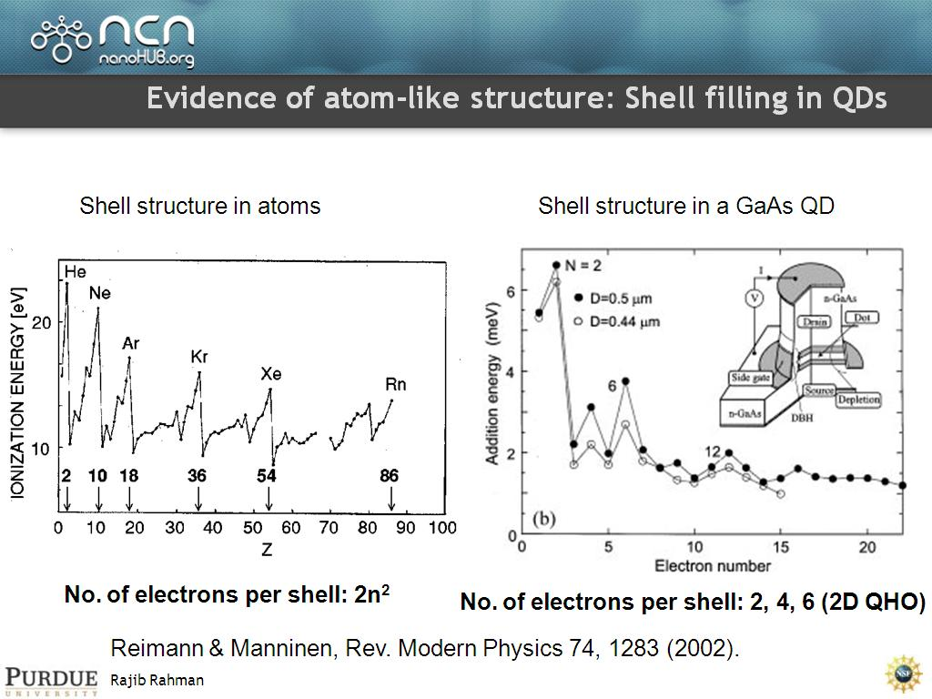 Evidence of atom-like structure: Shell filling in QDs