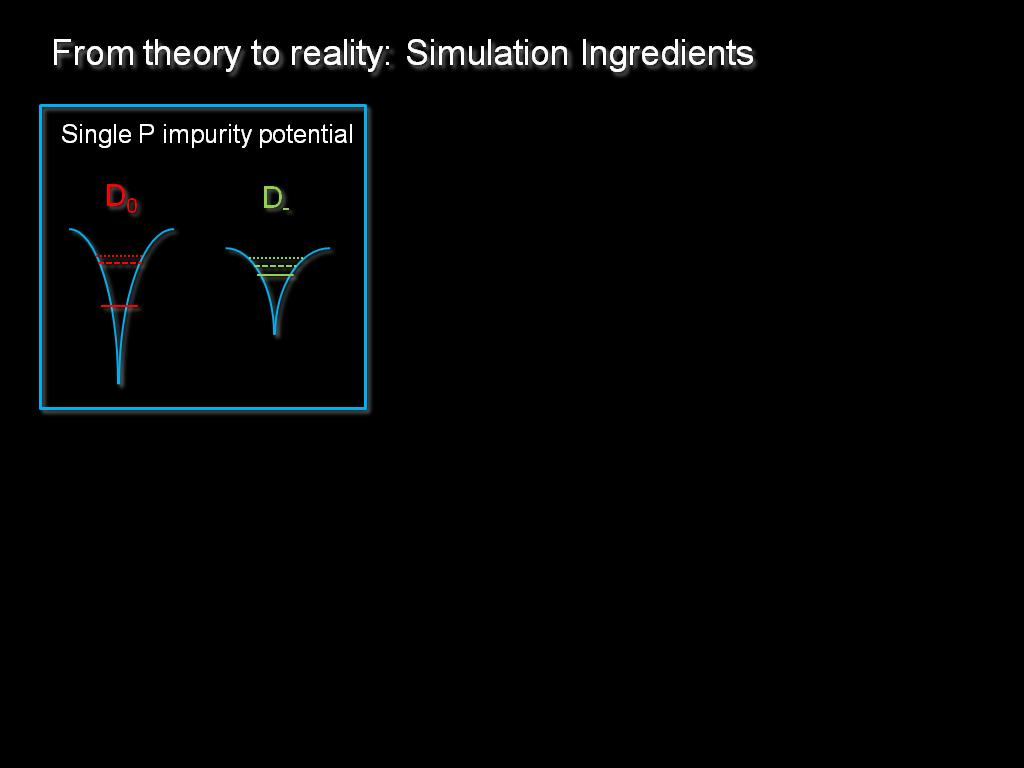 From theory to reality: Simulation Ingredients