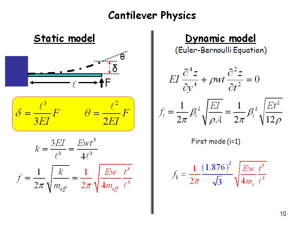 physics cantilever lab As the afm cantilever probes the surface by physics review letters 1986, and tapping mode in fluids was first introduced in 1994 by the hansma lab (see.