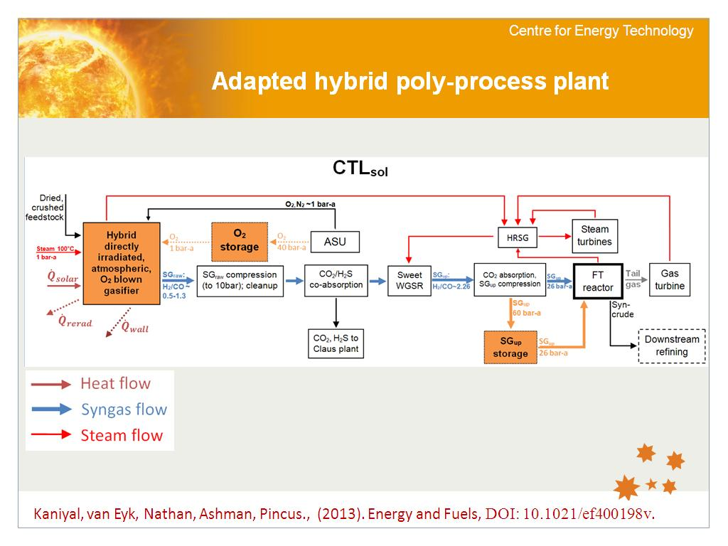 Resources Ece 606 Lecture 6 Bandgap Mass Power Plant Diagram Ppt Adapted Hybrid Poly Process