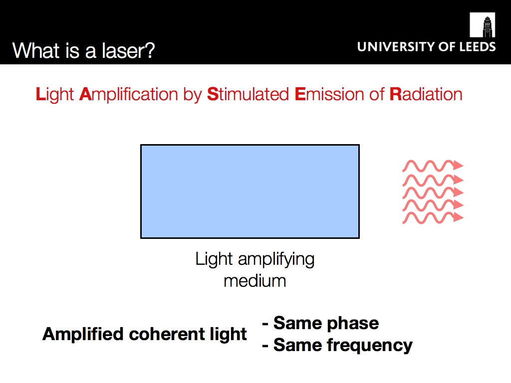 an analysis of the laser light amplification for stimulated emission of radiation Overview of lasers laser is an acronym for light amplification by stimulated emission of radiation laser is a type of light source which has the unique characteristics of directionality, brightness, and monochromaticity.