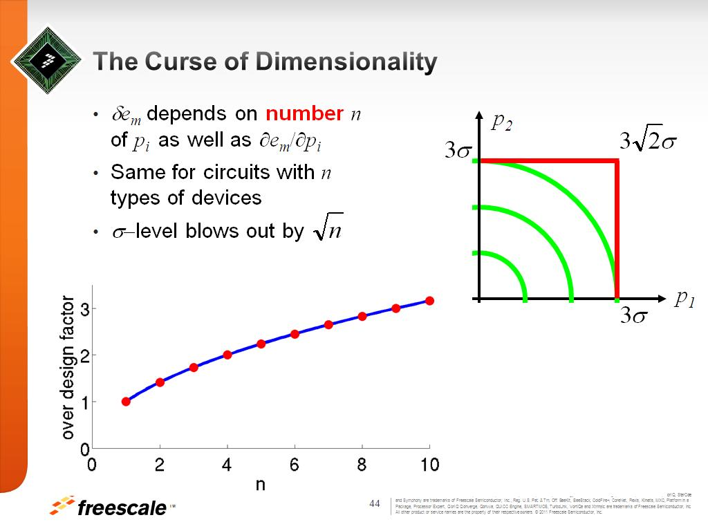 curse of dimensionality makes cbir system is Lots of other limitations in cbir line curse of dimensionality and lack of scalability [65] shows that researchers have to concentrate more on this area to make cbir a highly efficient system.