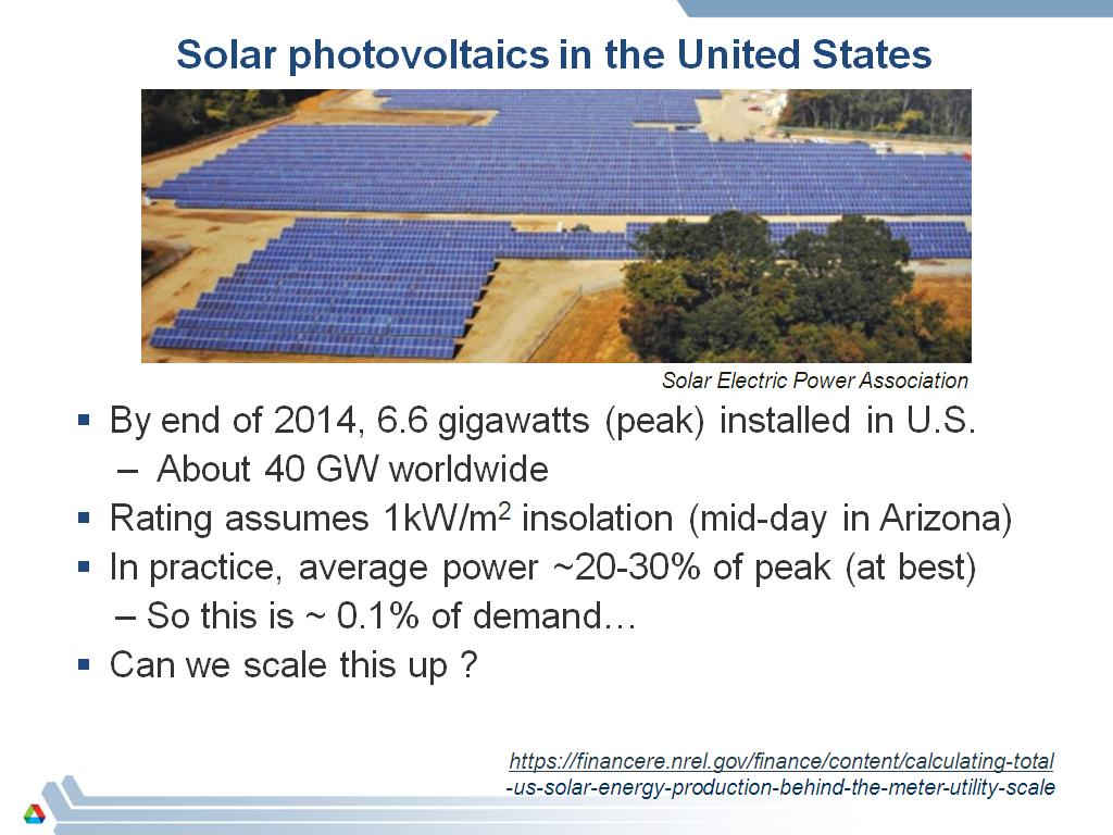 Solar photovoltaics in the United States
