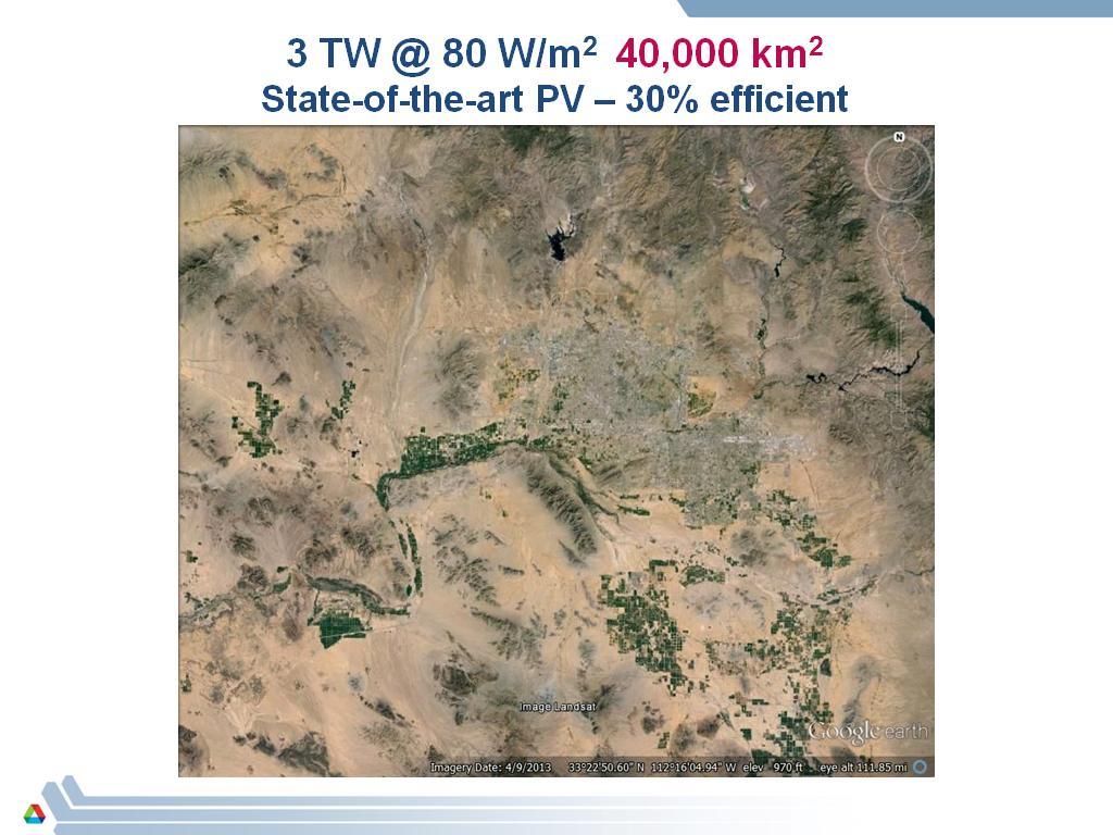 3 TW @ 80 W/m2 40,000 km2 State-of-the-art PV – 30% efficient