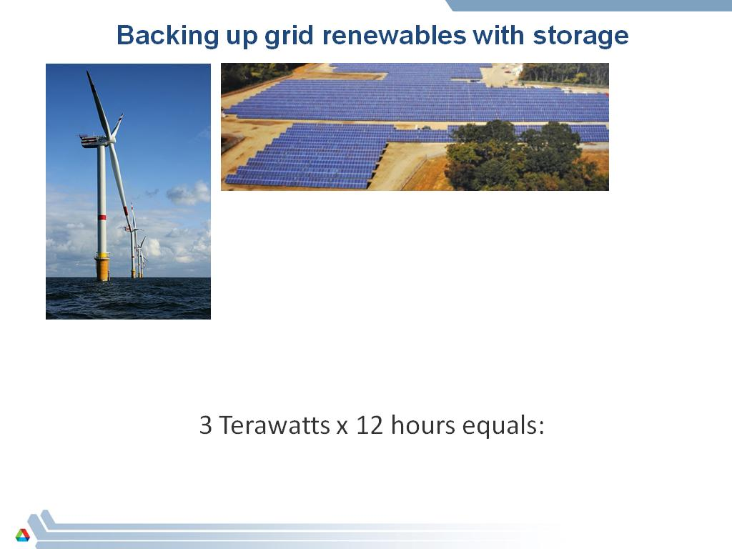 Backing up grid renewables with storage
