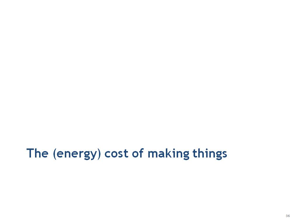 The (energy) cost of making things