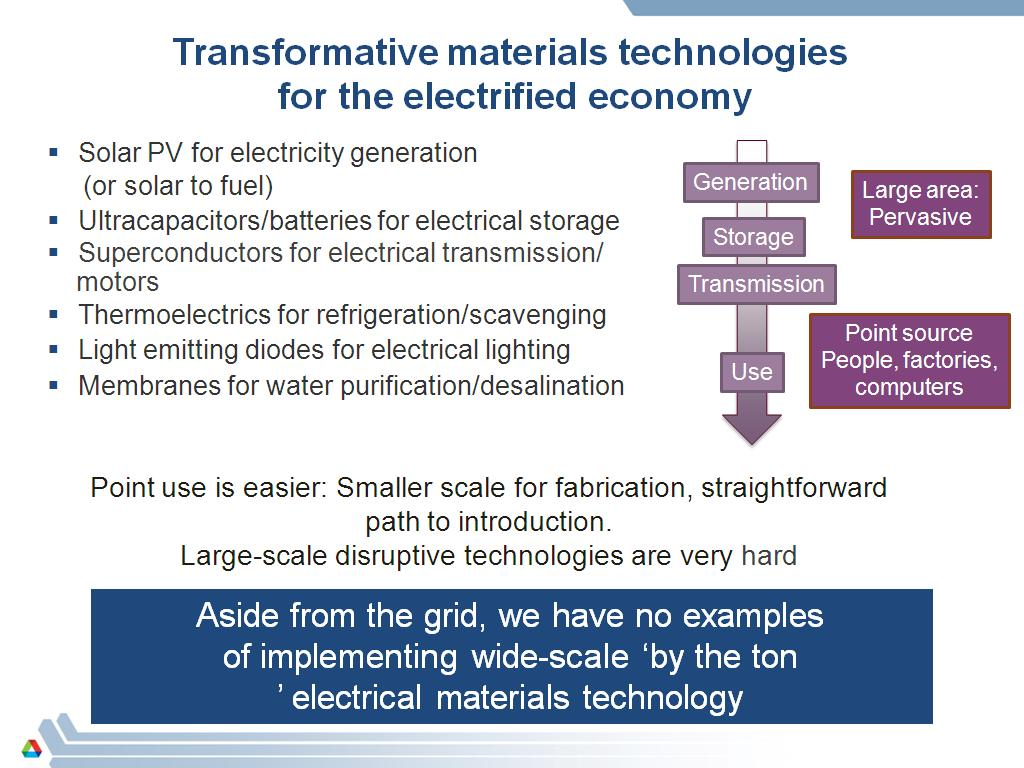 Transformative materials technologies for the electrified economy