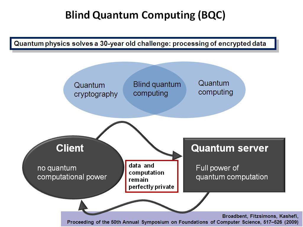 nanoHUB org - Resources: Photonic Quantum Computation
