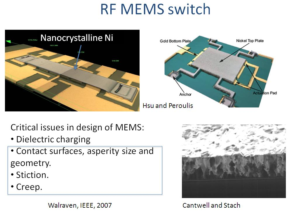 RF MEMS switch