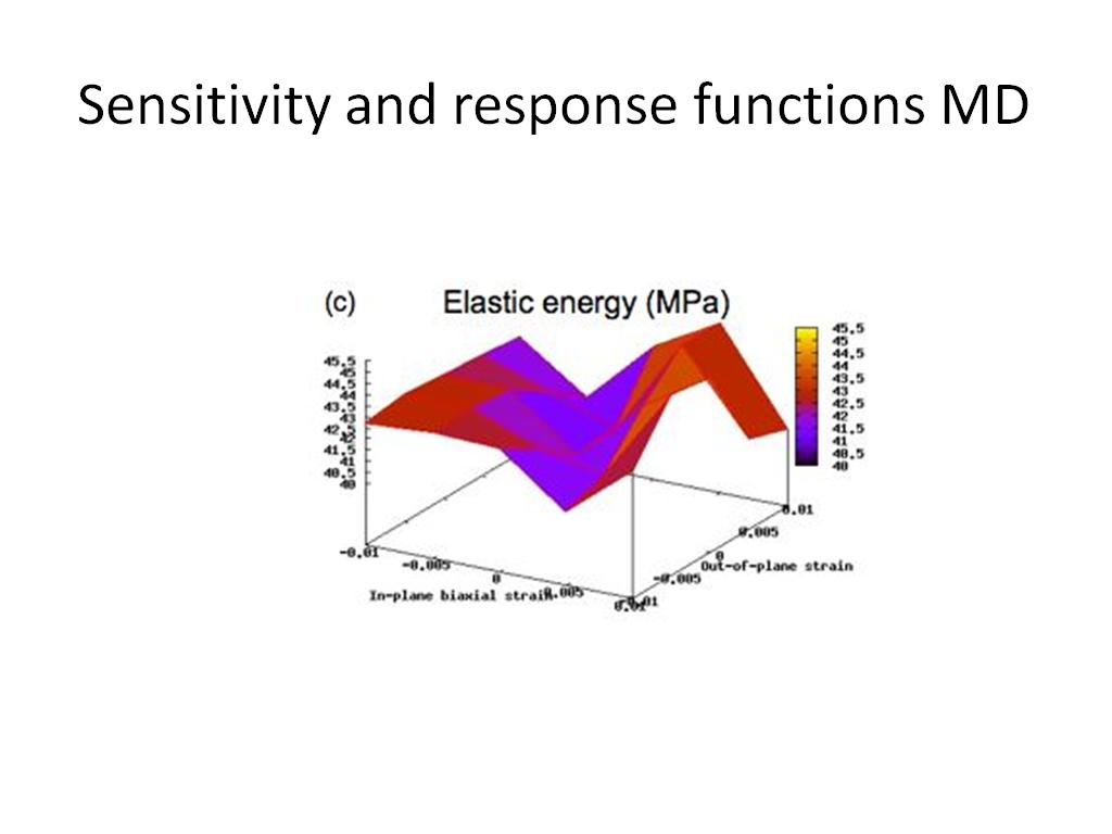 Sensitivity and response functions MD