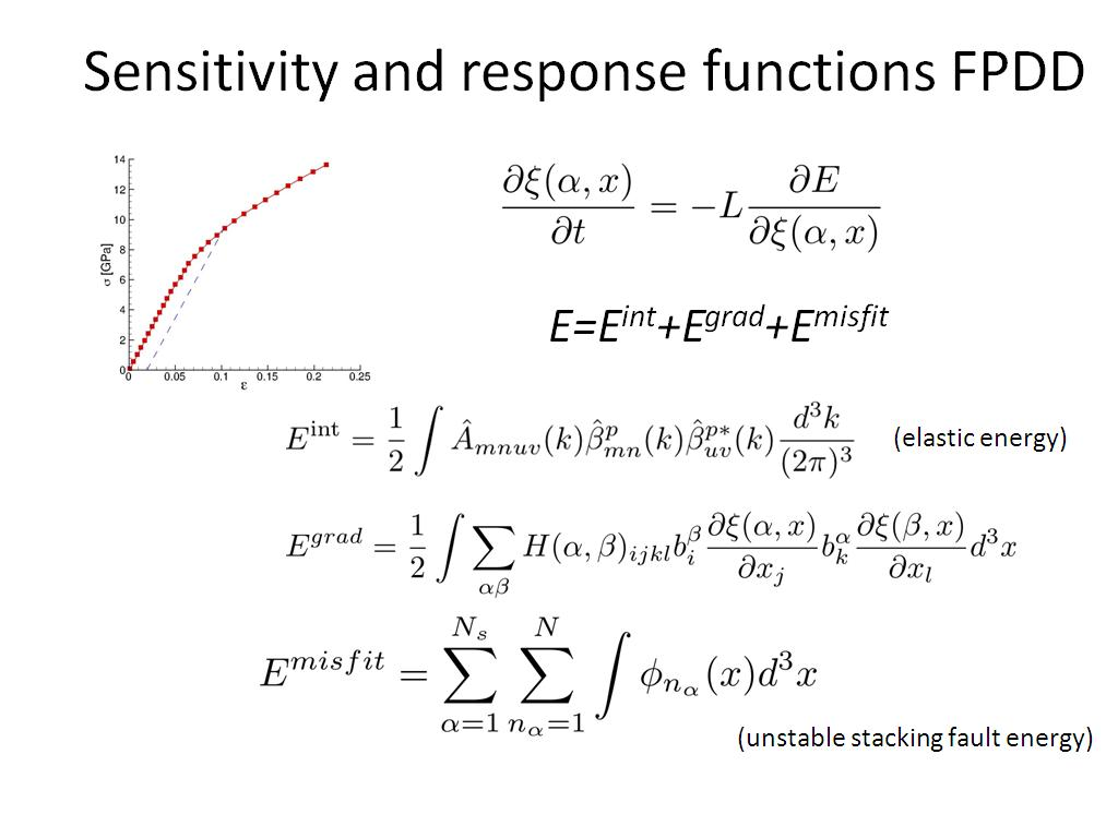 Sensitivity and response functions FPDD